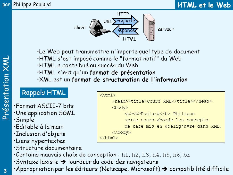 Présentation XML par Philippe Poulard 3 HTML et le Web requête réponse URL HTTP HTML client serveur Le Web peut transmettre n'importe quel type de doc