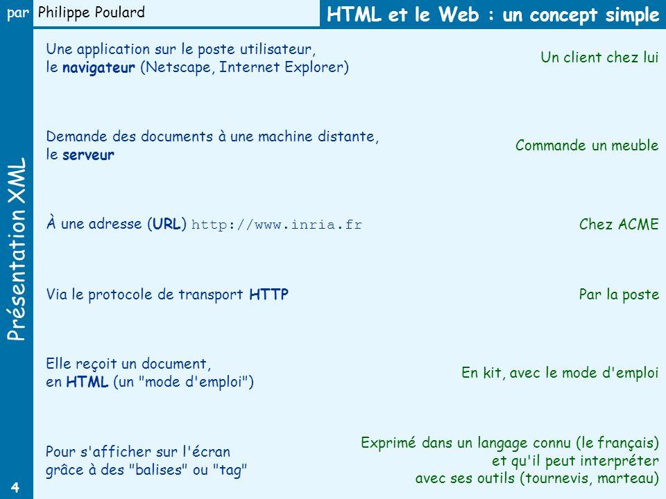 Présentation XML par Philippe Poulard 4 HTML et le Web : un concept simple Une application sur le poste utilisateur, le navigateur (Netscape, Internet
