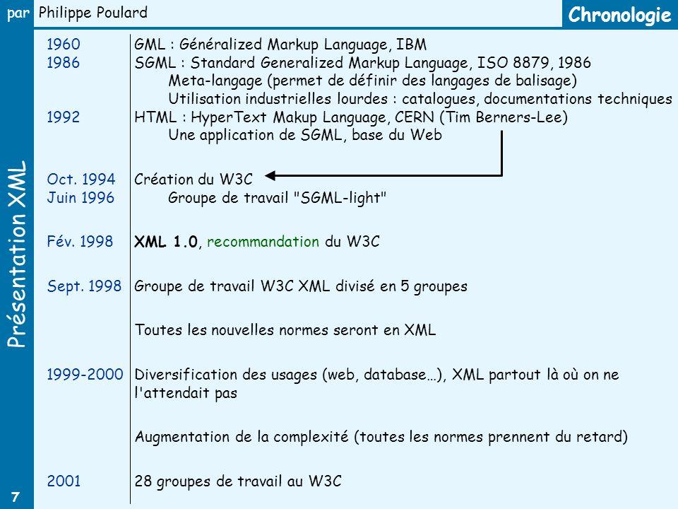 Présentation XML par Philippe Poulard 7 Chronologie GML : Généralized Markup Language, IBM SGML : Standard Generalized Markup Language, ISO 8879, 1986