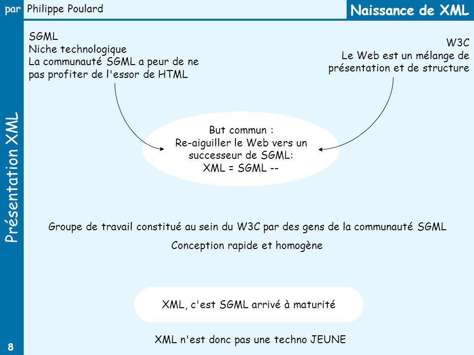 Présentation XML par Philippe Poulard 8 Naissance de XML SGML Niche technologique La communauté SGML a peur de ne pas profiter de l'essor de HTML W3C