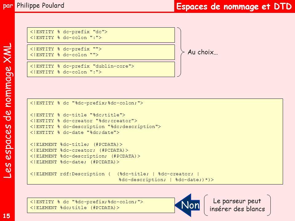 Les espaces de nommage XML par Philippe Poulard 15 Espaces de nommage et DTD <!ELEMENT rdf:Description ( (%dc-title; | %dc-creator; | %dc-description; | %dc-date;)*)> Au choix… Non Le parseur peut insérer des blancs