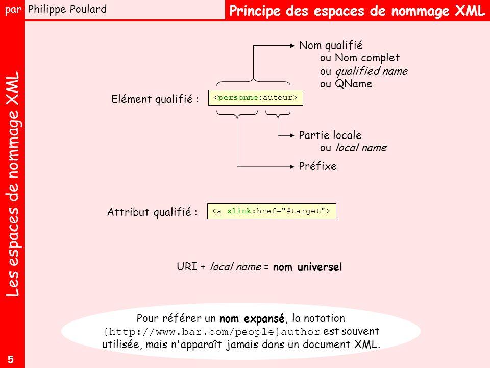 Les espaces de nommage XML par Philippe Poulard 16 Modèle logique et espaces de nommage Les éléments héritent des déclarations d espaces de nommage définis par eux ou leurs ancêtres.
