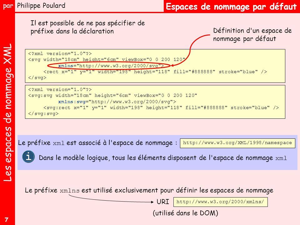 Les espaces de nommage XML par Philippe Poulard 7 Espaces de nommage par défaut URI Il est possible de ne pas spécifier de préfixe dans la déclaration Le préfixe xmlns est utilisé exclusivement pour définir les espaces de nommage http://www.w3.org/2000/xmlns/ <svg width= 18cm height= 6cm viewBox= 0 0 200 120 xmlns= http://www.w3.org/2000/svg > <svg:svg width= 18cm height= 6cm viewBox= 0 0 200 120 xmlns:svg= http://www.w3.org/2000/svg > Définition d un espace de nommage par défaut http://www.w3.org/XML/1998/namespace Le préfixe xml est associé à l espace de nommage : Dans le modèle logique, tous les éléments disposent de l espace de nommage xml (utilisé dans le DOM)
