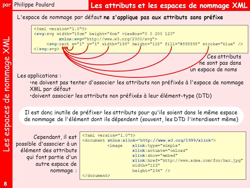 Les espaces de nommage XML par Philippe Poulard 8 Il est donc inutile de préfixer les attributs pour qu ils soient dans le même espace de nommage de l élément dont ils dépendent (souvent, les DTD l interdisent même) Les attributs et les espaces de nommage XML L espace de nommage par défaut ne s applique pas aux attributs sans préfixe Les applications : ne doivent pas tenter d associer les attributs non préfixés à l espace de nommage XML par défaut doivent associer les attributs non préfixés à leur élément-type (DTD) Cependant, il est possible d associer à un élément des attributs qui font partie d un autre espace de nommage : <imagexlink:type= simple xlink:actuate= onLoad xlink:show= embed xlink:href= http://www.acme.com/foo/bar.jpg width= 123 height= 234 /> <svg:svg width= 18cm height= 6cm viewBox= 0 0 200 120 xmlns:svg= http://www.w3.org/2000/svg > Ces attributs ne sont pas dans un espace de noms
