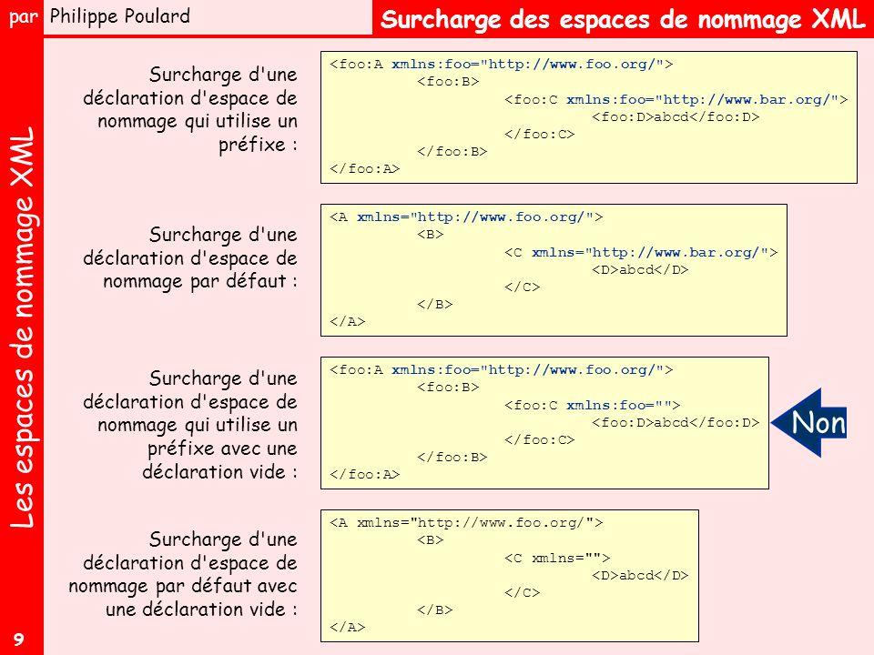 Les espaces de nommage XML par Philippe Poulard 9 Surcharge des espaces de nommage XML abcd Surcharge d une déclaration d espace de nommage qui utilise un préfixe : abcd Surcharge d une déclaration d espace de nommage par défaut : abcd Non Surcharge d une déclaration d espace de nommage qui utilise un préfixe avec une déclaration vide : abcd Surcharge d une déclaration d espace de nommage par défaut avec une déclaration vide :