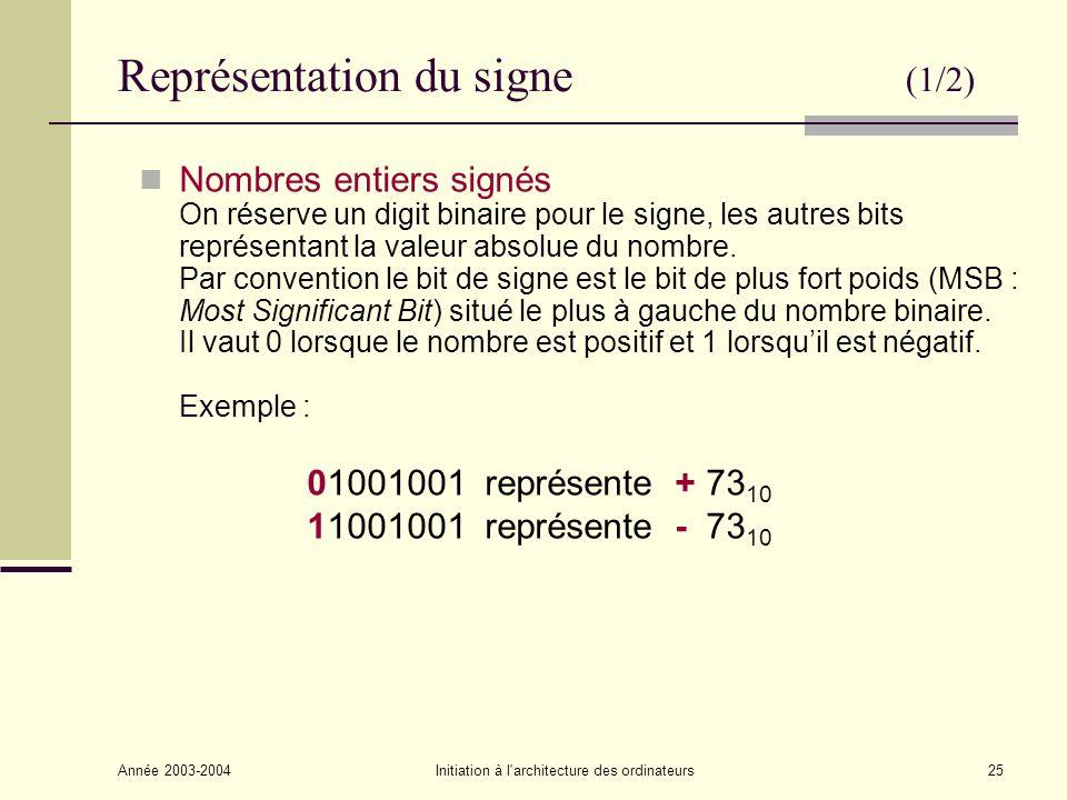 Année 2003-2004Initiation à l architecture des ordinateurs26 Représentation du signe (2/2) Représentation en complément Complément restreint (Complément à 1) Il sobtient par inversion des valeurs des bits constituant le nombre: Nombre de départ : 01001001 Complément restreint : 10110110 Complément vrai (Complément à 2) Il sobtient en ajoutant 1 au complément restreint : Nombre de départ : 01001001 Complément restreint : 10110110 + 1 Complément vrai : 10110111