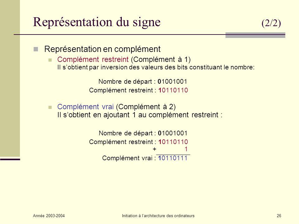 Année 2003-2004Initiation à l architecture des ordinateurs27 Soustraction avec le complément restreint (1/2) 63 10 0 0 1 1 1 1 1 1 28 10 0 0 0 1 1 1 0 0 1 1 1 0 0 0 1 1 1 0 0 1 0 0 0 1 0 1 35 10 0 0 1 0 0 0 1 1 - + La soustraction est obtenue par laddition du complément restreint du nombre à soustraire.