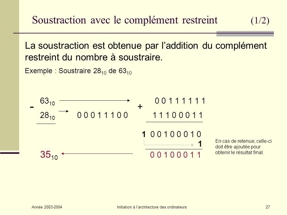 Année 2003-2004Initiation à l architecture des ordinateurs28 Soustraction avec le complément restreint (2/2) Exemple : Soustraire 63 10 de 28 10 28 10 0 0 0 1 1 1 0 0 63 10 0 0 1 1 1 1 1 1 1 1 0 0 0 0 0 0 - 35 10 1 1 0 1 1 1 0 0 ( -35 10 en complément restreint) - +