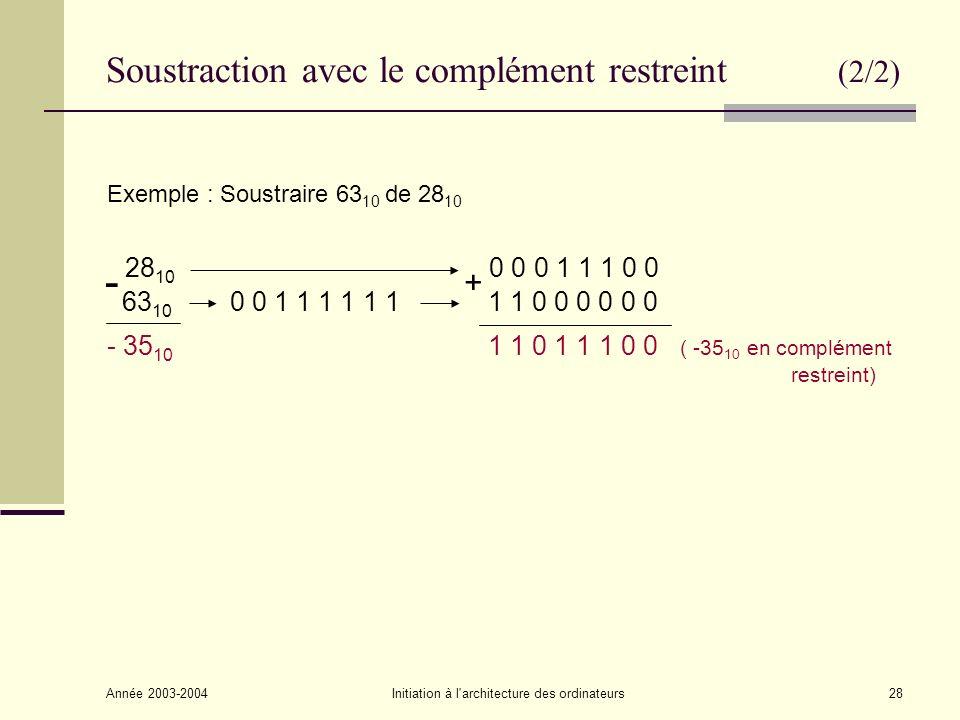 Année 2003-2004Initiation à l architecture des ordinateurs29 Soustraction avec le complément à 2 (1/2) La soustraction est obtenue par laddition du complément à 2 du nombre à soustraire.