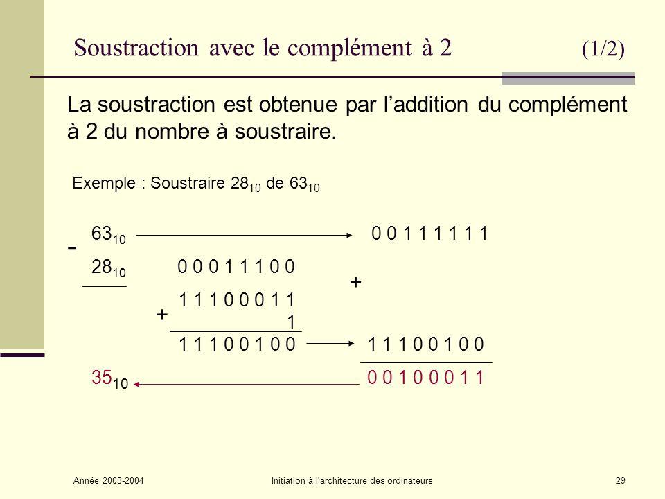 Année 2003-2004Initiation à l architecture des ordinateurs30 Soustraction avec le complément à 2 (2/2) La soustraction est obtenue par laddition du complément à 2 du nombre à soustraire.
