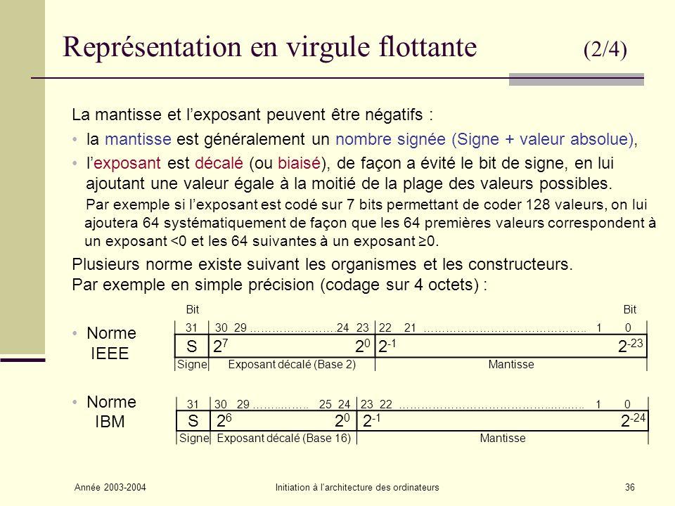Année 2003-2004Initiation à l architecture des ordinateurs37 Représentation en virgule flottante (3/4) Exemple : représentation de 75,75 10 suivant la norme IBM simple précision (utilisant la base 16).