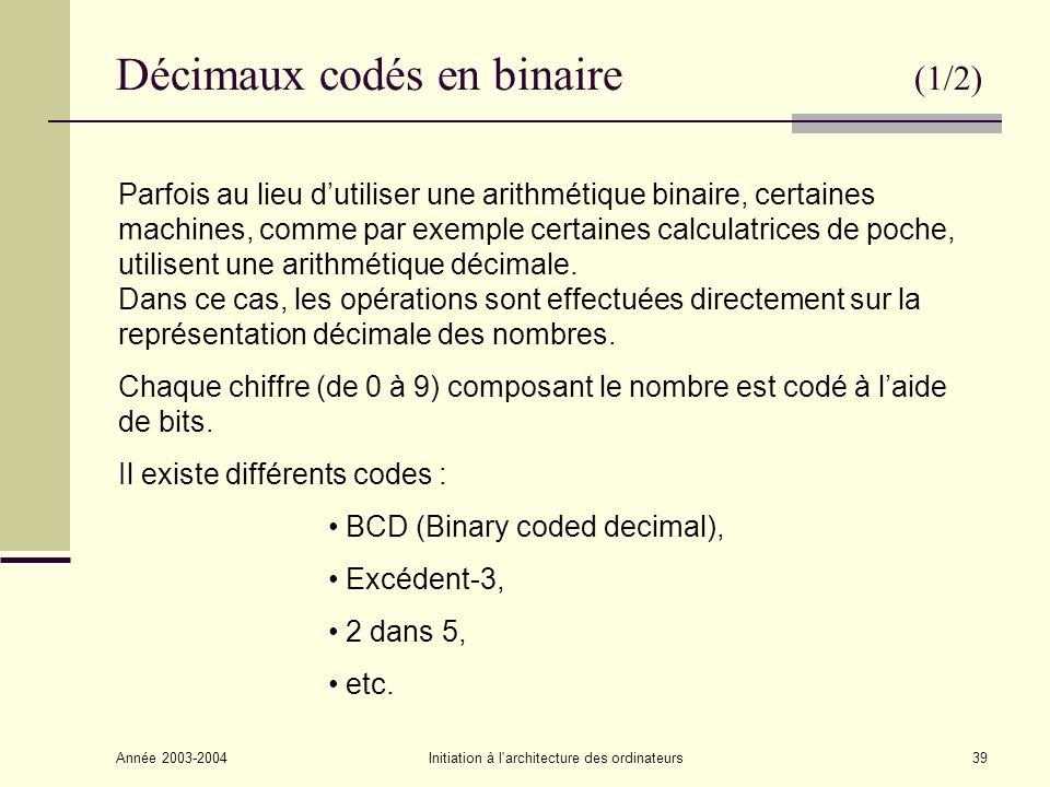 Année 2003-2004Initiation à l architecture des ordinateurs40 Le code BCD (Binary Coded Decimal) ou DCB (Décimal Codé Binaire) et ses différentes déclinaison est le plus répandu.