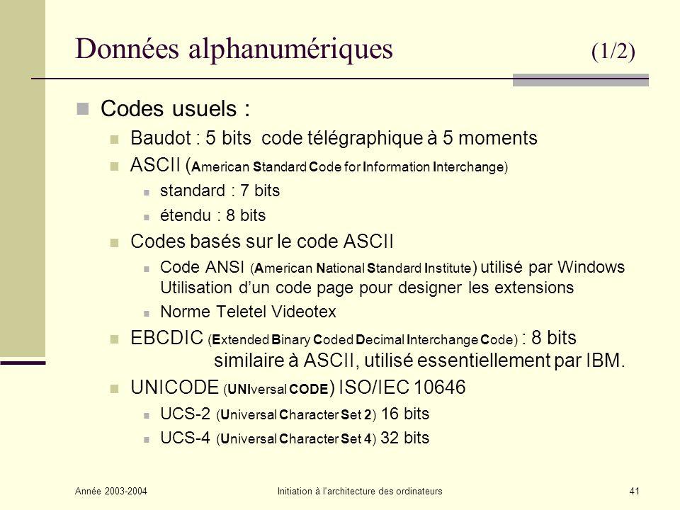 Année 2003-2004Initiation à l architecture des ordinateurs42 Données alphanumériques (2/2) 000001010011100101110111 0000 NULDLESP0@Pp 0001 SOHDC1!1AQaq 0010 STXDC2« 2BRbr 0011 ETXDC3#3CScs 0100 EOTDC4$4DTdt 0101 ENQNAK%5EUeu 0110 ACKSYN&6FVfv 0111 BELETB7GWgw 1000 BSCAN(8HXhx 1001 HTEM)9IYiy 1010 LFSUB*:JZjz 1011 VTESC+;K[k{ 1100 FFFS,<L\l| 1101 CRGS-=M]m} 1110 SORS./>N^n~ 1111 SIUS?O_oDEL Bits 7,6,5 Bits 4,3,2,1 Exemple : Code ASCII standard Exemple : le code binaire correspondant à la lettre G majuscule est le suivant : 100 0111 Caractère alphanumérique Code ASCII BinaireHexadécimaleDécimale G 100 01114 74 771