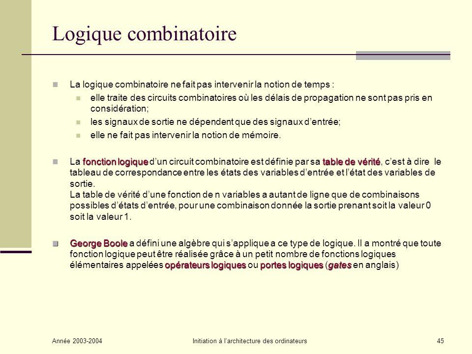 Année 2003-2004Initiation à l architecture des ordinateurs46 Fonction dune variable Entrées : a Sortie: s Fonctions réalisées 01 00Constante Nulle 01Identité 10Fonction NON (Not) 11Constante 1 F as S = F (a)