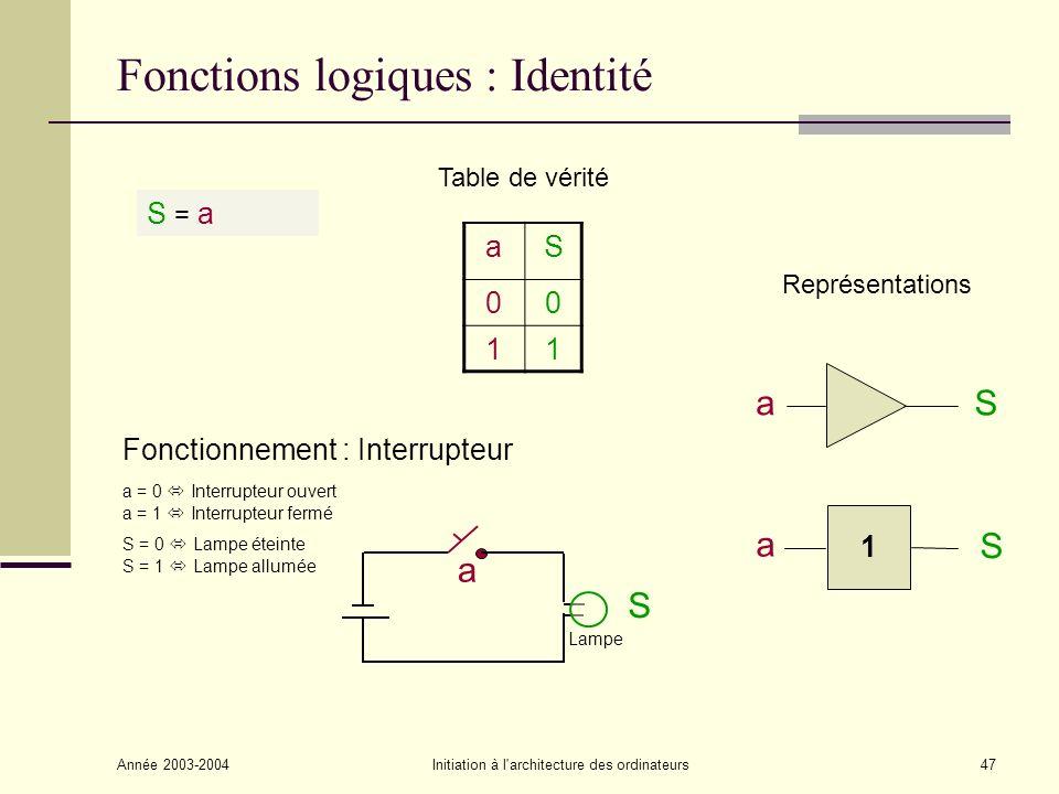 Année 2003-2004Initiation à l architecture des ordinateurs48 Fonctions logiques : Non (Not) 1 Représentations Table de vérité aS 01 10 S = ā S = Non a S = Not a S S a a