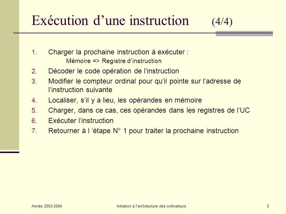Année 2003-2004Initiation à l architecture des ordinateurs6 Schéma général dune unité centrale Daprès « Architecture et Technologie des Ordinateurs » de Paolo Zanelle et Yves Ligier chez Dunod 1.Charger la prochaine instruction à exécuter : Mémoire => Registre dinstruction: 2.Décoder le code opération de linstruction; 3.Modifier le compteur ordinal pour quil pointe sur ladresse de linstruction suivante; 4.Localiser, sil y a lieu, les opérandes en mémoire; 5.Charger, dans ce cas, ces opérandes dans les registres de lUC; 6.Exécuter linstruction; 7.Retourner à l étape N° 1 pour traiter la prochaine instruction.