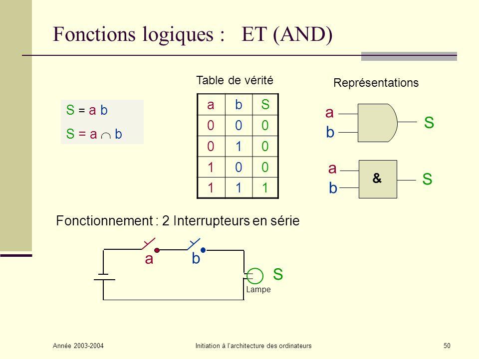 Année 2003-2004Initiation à l architecture des ordinateurs51 Fonctions logiques : OU (OR) S = a + b S = a b Table de vérité abS 000 011 101 111 Représentations Fonctionnement : 2 Interrupteurs en parallèle a b a b S S 1 a S Lampe b