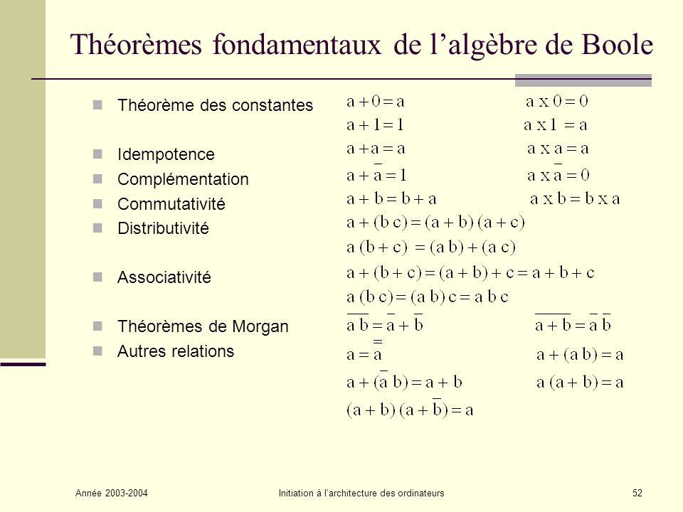 Année 2003-2004Initiation à l architecture des ordinateurs53 Fonctions logiques : OU Exclusif (XOR) (1/2) S = a b Table de vérité abS 000 011 101 110 Représentations a b a b S S =1 La fonction XOR peut sexprimer en fonction des fonctions NON, ET et OU selon la méthode dite des minterms ou la méthode dite des maxterms (voir page suivante)