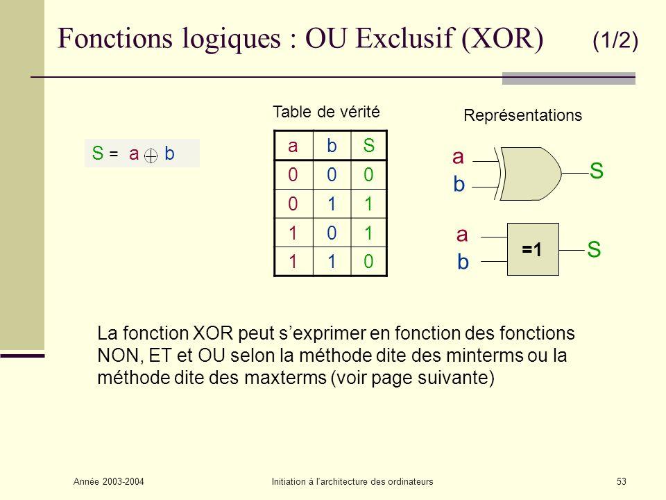 Année 2003-2004Initiation à l architecture des ordinateurs54 Méthode des minterms (somme logique de produits logiques) la fonction logique est exprimée comme la somme logique des minterms correspondant à chaque sortie valant 1 dans la table de vérité : Fonctions logiques : OU Exclusif (XOR) (2/2) Méthode des maxterms (produit logique de sommes logiques) la fonction logique est exprimée comme le produit logique des maxterms correspondant à chaque sortie valant 0 dans la table de vérité :