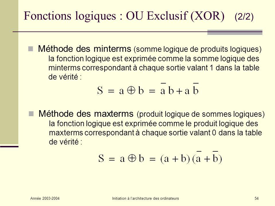 Année 2003-2004Initiation à l architecture des ordinateurs55 Fonctions logiques : NON ET (NAND) S = a b Table de vérité abS 001 011 101 110 Représentations a b S a b S & Cet opérateur est dit « complet » car il permet de réaliser toutes les autres fonctions.