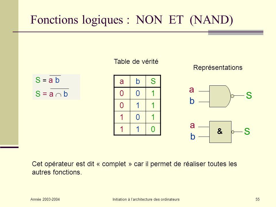 Année 2003-2004Initiation à l architecture des ordinateurs56 Fonctions logiques : NON OU (NOR) S = a + b S = a b Table de vérité abS 001 010 100 110 Représentations Cet opérateur est dit « complet » car il permet de réaliser toutes les autres fonctions.