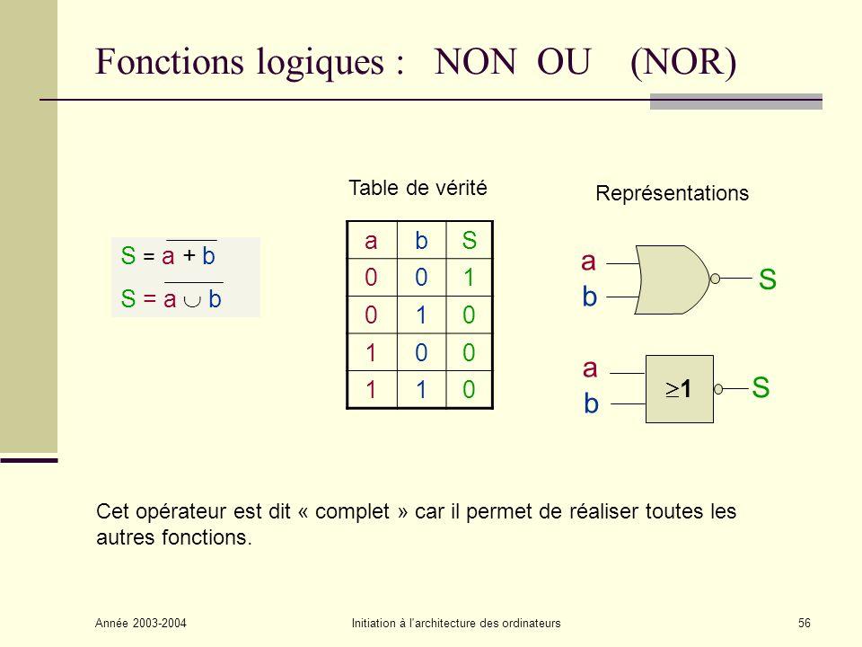 Année 2003-2004Initiation à l architecture des ordinateurs57 Opérateurs complets a a a a a a a a a a b b b b b b 1 1 1 1 0 0 0 ab a+b 0 Réalisations des fonctions de base (NON, ET, OU) à partir des opérateurs complets : Utilisation de NON ET Utilisation de NON OU