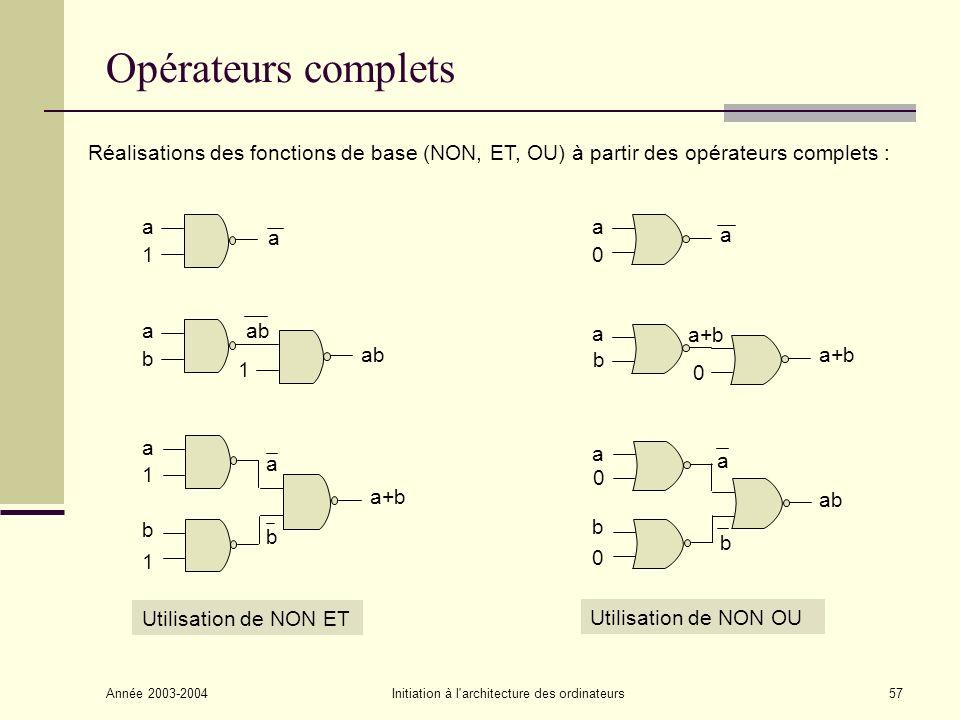 Année 2003-2004Initiation à l architecture des ordinateurs58 Tables de Karnaugh (1/3) abz 000 011 101 111 Soit une fonction définie par la table de vérité suivante : Sa forme canonique est : La table de Karnaugh correspond à une représentation de la table de vérité qui permet de regrouper visuellement les mintermes de la fonction pour la simplifier: Z(a,b) = a + b 01 0 1 1 11 aa a b b Chaque case contient un minterme