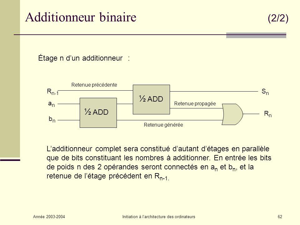 Année 2003-2004Initiation à l architecture des ordinateurs63 Logique séquentielle A la différence des circuits combinatoires idéaux les circuits séquentiels tiennent compte de la notion de temps.