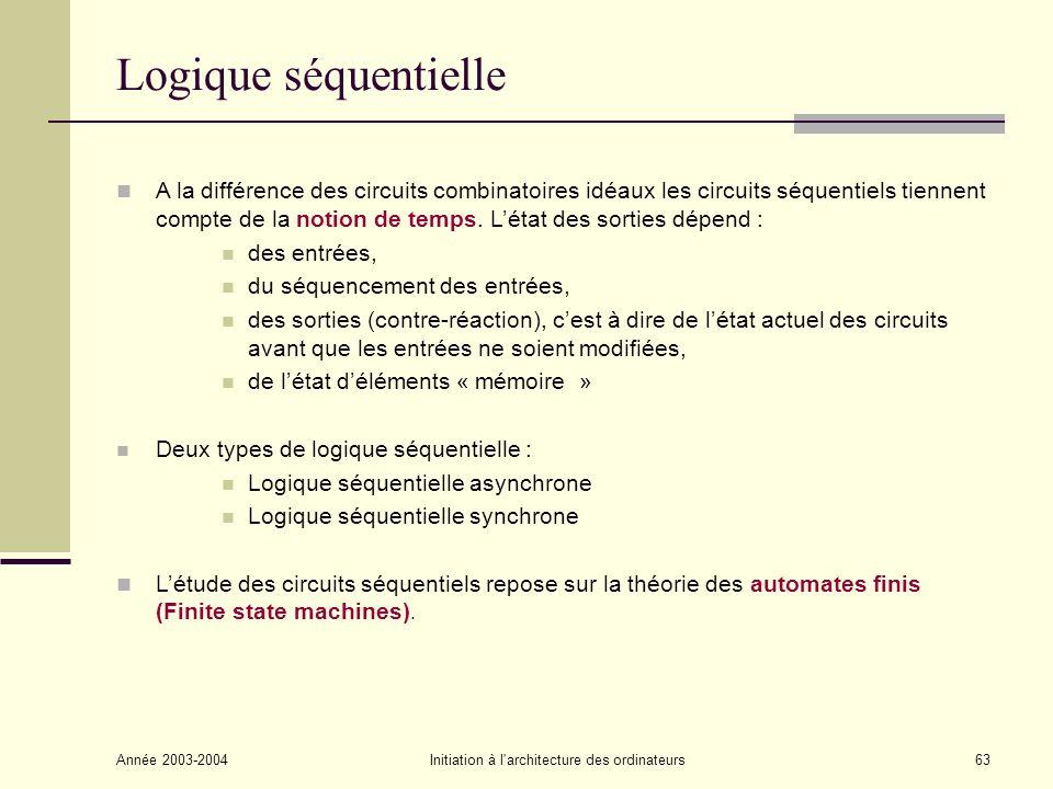 Année 2003-2004Initiation à l architecture des ordinateurs64 Automates finis (1/2) Automate de Moore Logique combinatoire Etat de lAutomate Q Logique combinatoire S E S (t+1) = f [ Q (t+1) ] Q (t+1) = g [ E (t), Q (t) ]