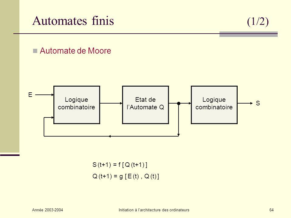 Année 2003-2004Initiation à l architecture des ordinateurs65 Automates finis (2/2) Automate de Mealy Logique combinatoire Etat de lAutomate Q S E S (t+1) = f [ E (t), Q (t) ] Q (t+1) = f [ E (t), Q (t) ]