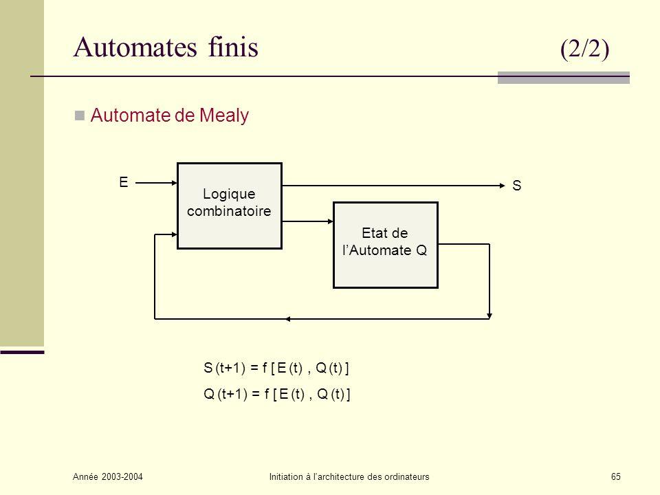 Année 2003-2004Initiation à l architecture des ordinateurs66 Bascules Les bascules (ou bistables) ont deux états stables : elles peuvent donc mémoriser 1 bit ( un état correspond à 0 et lautre à 1).