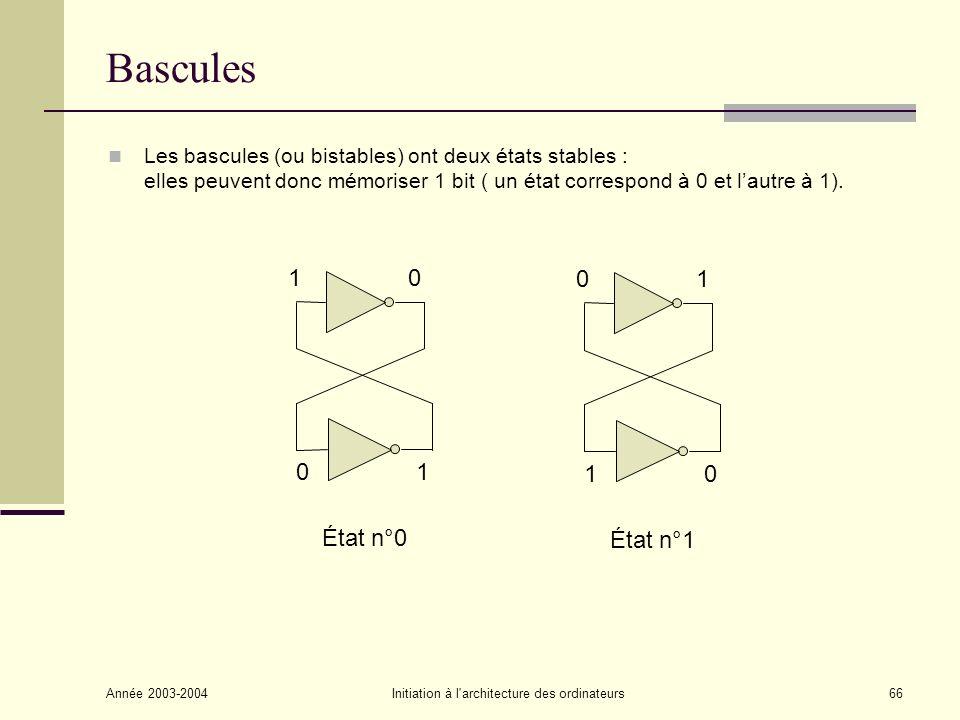 Année 2003-2004Initiation à l architecture des ordinateurs67 Bascule R-S (Reset-Set) (1/4) RSQQ+Q+ 0000Q + = Q 0011 0101Set 0111 1000Reset 1010 1 0 1 0 0 X 0 Indéterminé 1 0 1 0 1 X 0 Indéterminé RSQ+Q+ 00Q 011 100 1 0 1 0 X S Q Q R Q Q S R