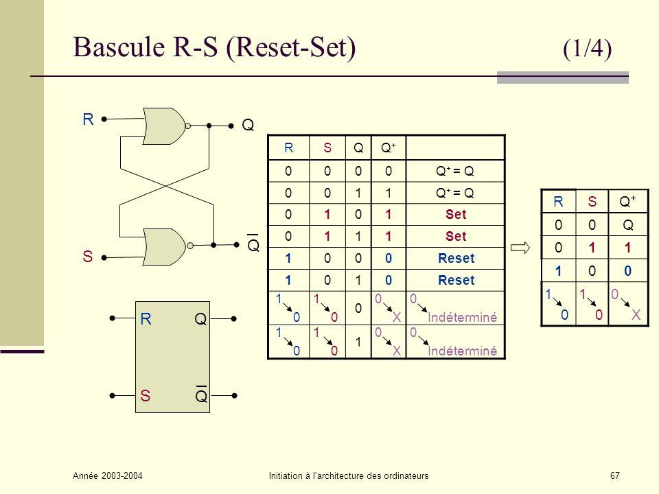 Année 2003-2004Initiation à l architecture des ordinateurs68 Bascule R-S (Reset-Set) (2/4) Principe de fonctionnement : Au repos : S = R = 0 : la bascule mémorise linformation : elle est alors soit dans létat 0 : Q = 0 et Q = 1 soit dans létat 1 : Q = 1 et Q = 0 Lorsque S est activée (S = 1, R restant à 0) la bascule passe dans l état 1 : Q = 1 et Q = 0 ou y reste si elle y était déjà.