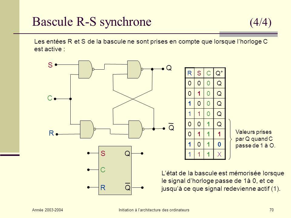 Année 2003-2004Initiation à l architecture des ordinateurs71 Bascule J-K La bascule J-K permet de résoudre le problème de lindétermination sur létat de la bascule R-S en interdisant la combinaison R = S = 1.
