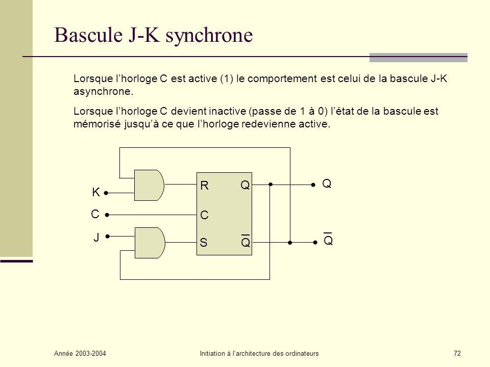 Année 2003-2004Initiation à l architecture des ordinateurs73 Bascule D R Q Q S C D C Q Q La donnée D est copiée dans la bascule lorsque lhorloge passe de 1 à 0.