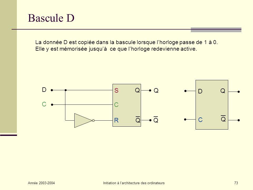 Année 2003-2004Initiation à l architecture des ordinateurs74 Registre de mémorisation C Q Q D C Q Q D C Q Q D C Q Q D S0S0 S1S1 S2S2 S3S3 E0E0 E1E1 E2E2 E3E3 R W Registre composé de 4 bascules D : la commande W (Write) autorise lécriture des signaux dentrée En, et la commande R (Read) transfère le contenu des bascules vers les sorties Sn.