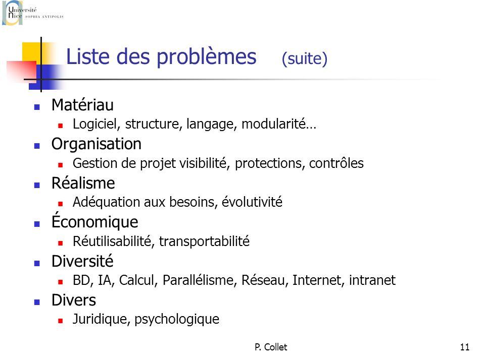 P. Collet11 Liste des problèmes (suite) Matériau Logiciel, structure, langage, modularité… Organisation Gestion de projet visibilité, protections, con