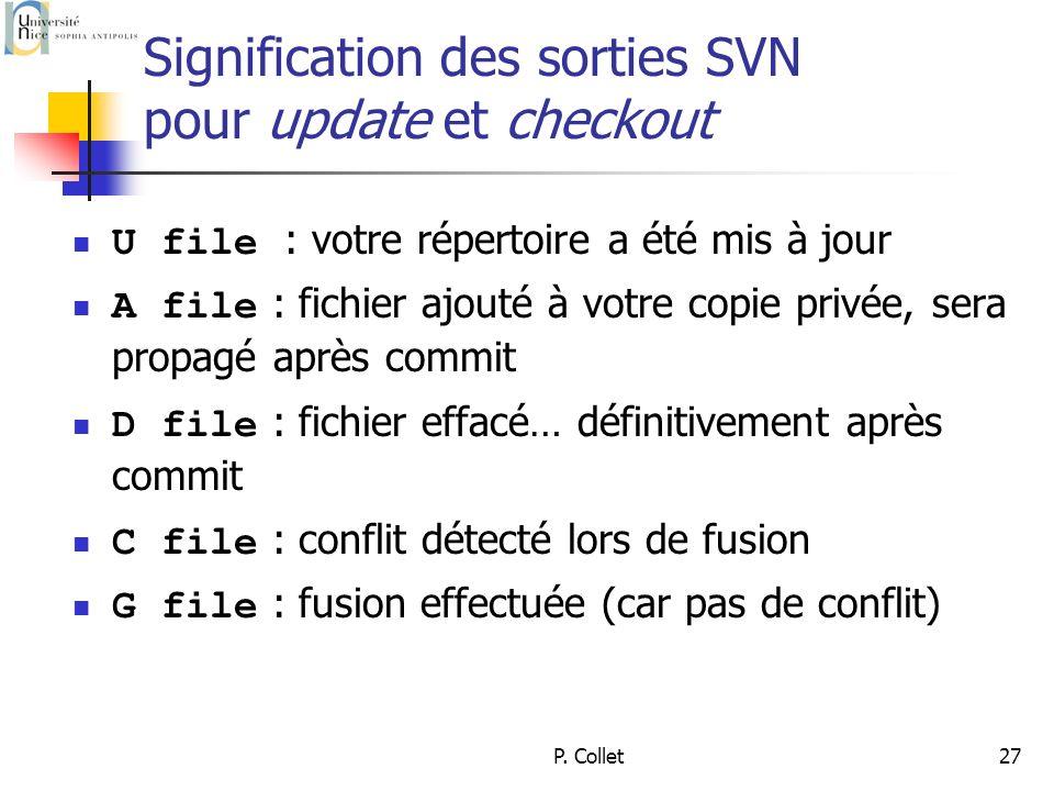 P. Collet27 Signification des sorties SVN pour update et checkout U file : votre répertoire a été mis à jour A file : fichier ajouté à votre copie pri