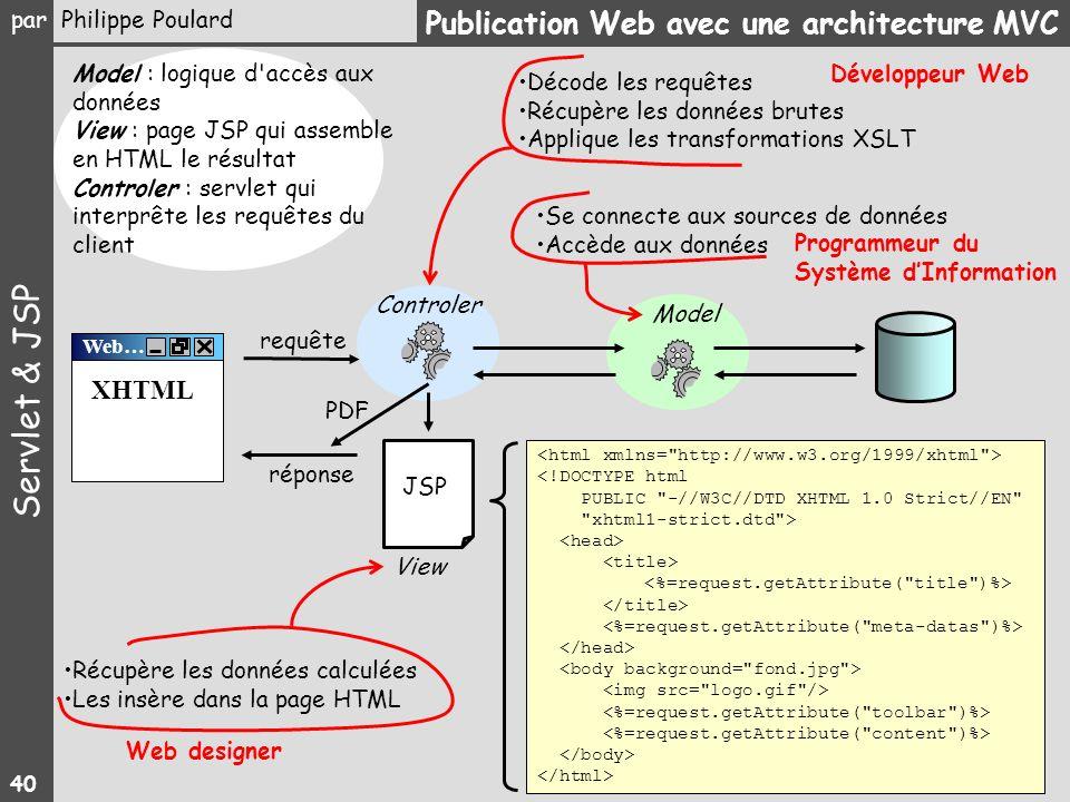 Servlet & JSP par Philippe Poulard 40 Publication Web avec une architecture MVC Model : logique d'accès aux données View : page JSP qui assemble en HT
