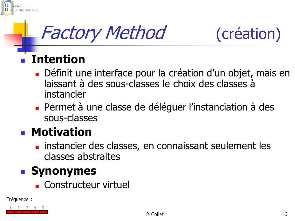 P. Collet16 Factory Method (création) Intention Définit une interface pour la création dun objet, mais en laissant à des sous-classes le choix des cla