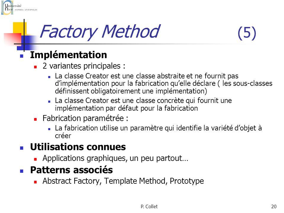P. Collet20 Factory Method (5) Implémentation 2 variantes principales : La classe Creator est une classe abstraite et ne fournit pas dimplémentation p