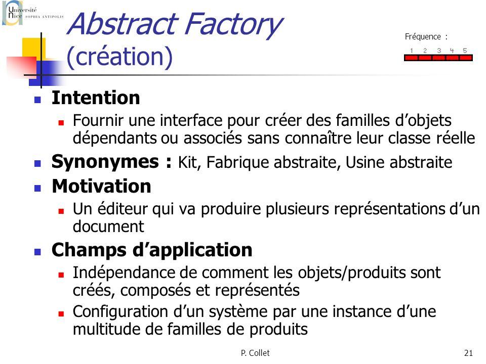 P. Collet21 Abstract Factory (création) Intention Fournir une interface pour créer des familles dobjets dépendants ou associés sans connaître leur cla