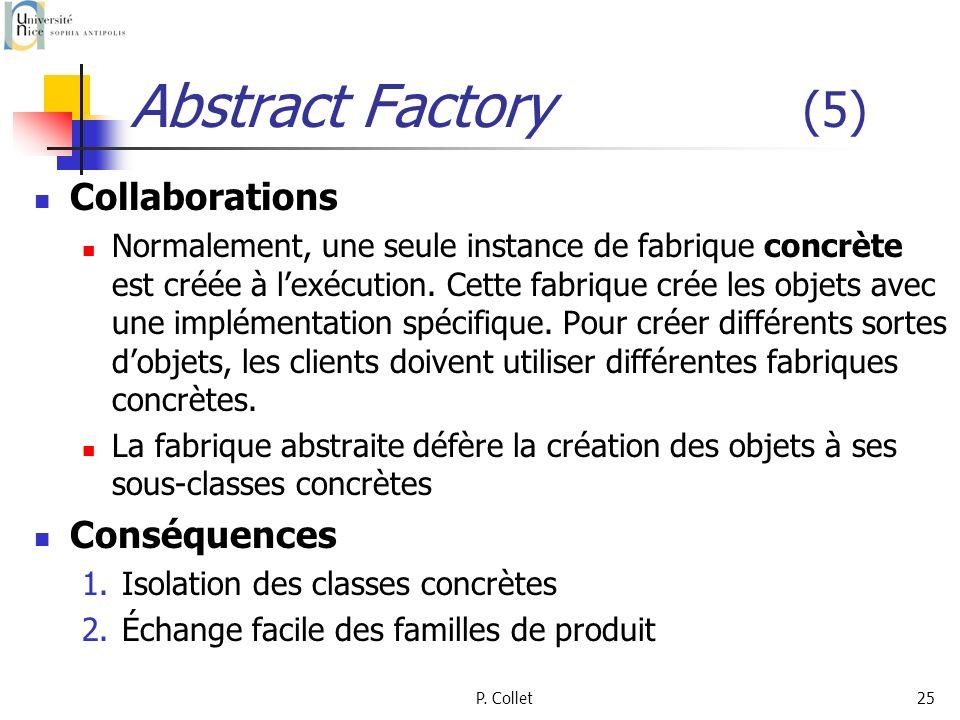 P. Collet25 Abstract Factory (5) Collaborations Normalement, une seule instance de fabrique concrète est créée à lexécution. Cette fabrique crée les o