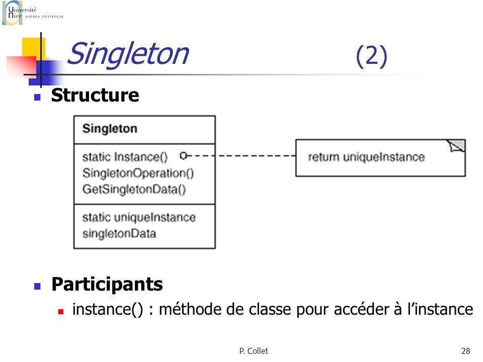 P. Collet28 Singleton (2) Structure Participants instance() : méthode de classe pour accéder à linstance