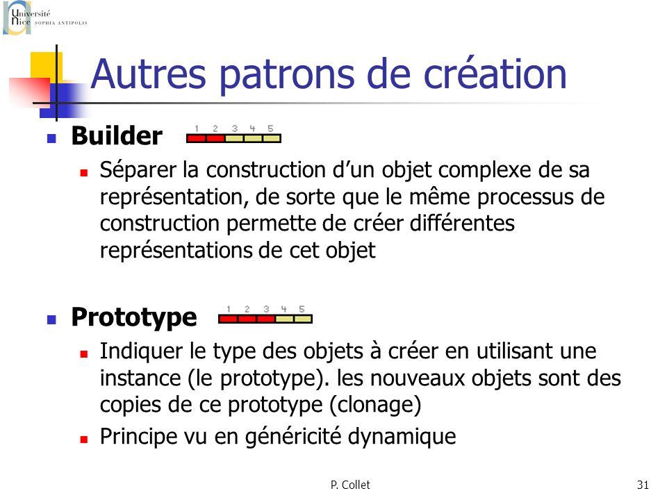 P. Collet31 Autres patrons de création Builder Séparer la construction dun objet complexe de sa représentation, de sorte que le même processus de cons
