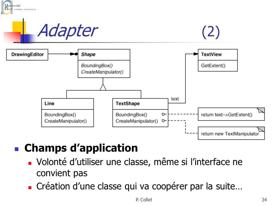 P. Collet34 Adapter (2) Champs dapplication Volonté dutiliser une classe, même si linterface ne convient pas Création dune classe qui va coopérer par