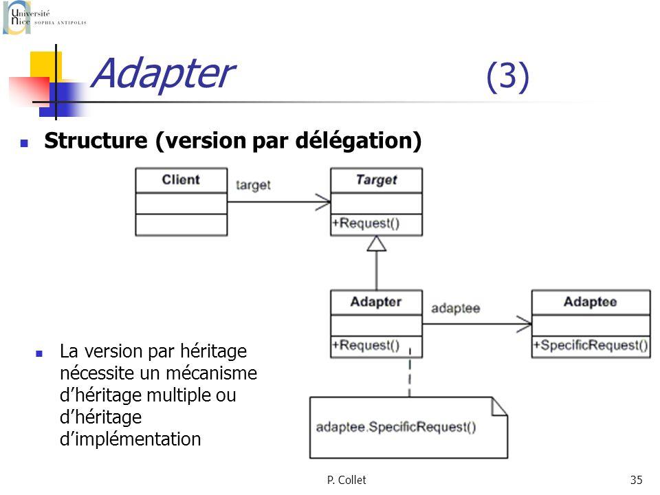 P. Collet35 Adapter (3) Structure (version par délégation) La version par héritage nécessite un mécanisme dhéritage multiple ou dhéritage dimplémentat