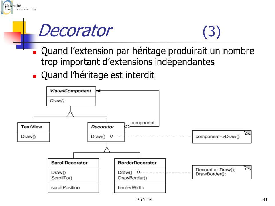 P. Collet41 Decorator (3) Quand lextension par héritage produirait un nombre trop important dextensions indépendantes Quand lhéritage est interdit