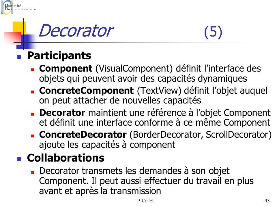 P. Collet43 Decorator (5) Participants Component (VisualComponent) définit linterface des objets qui peuvent avoir des capacités dynamiques ConcreteCo