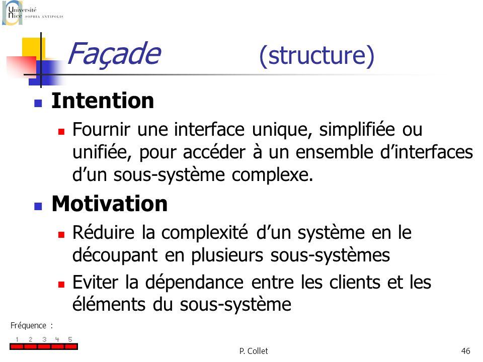 P. Collet46 Façade (structure) Intention Fournir une interface unique, simplifiée ou unifiée, pour accéder à un ensemble dinterfaces dun sous-système